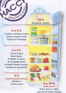 temperature frigo